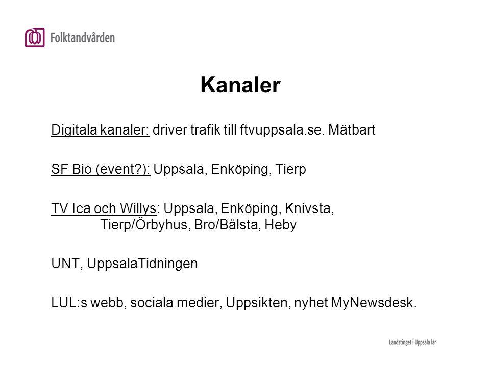 Kanaler Digitala kanaler: driver trafik till ftvuppsala.se. Mätbart SF Bio (event?): Uppsala, Enköping, Tierp TV Ica och Willys: Uppsala, Enköping, Kn
