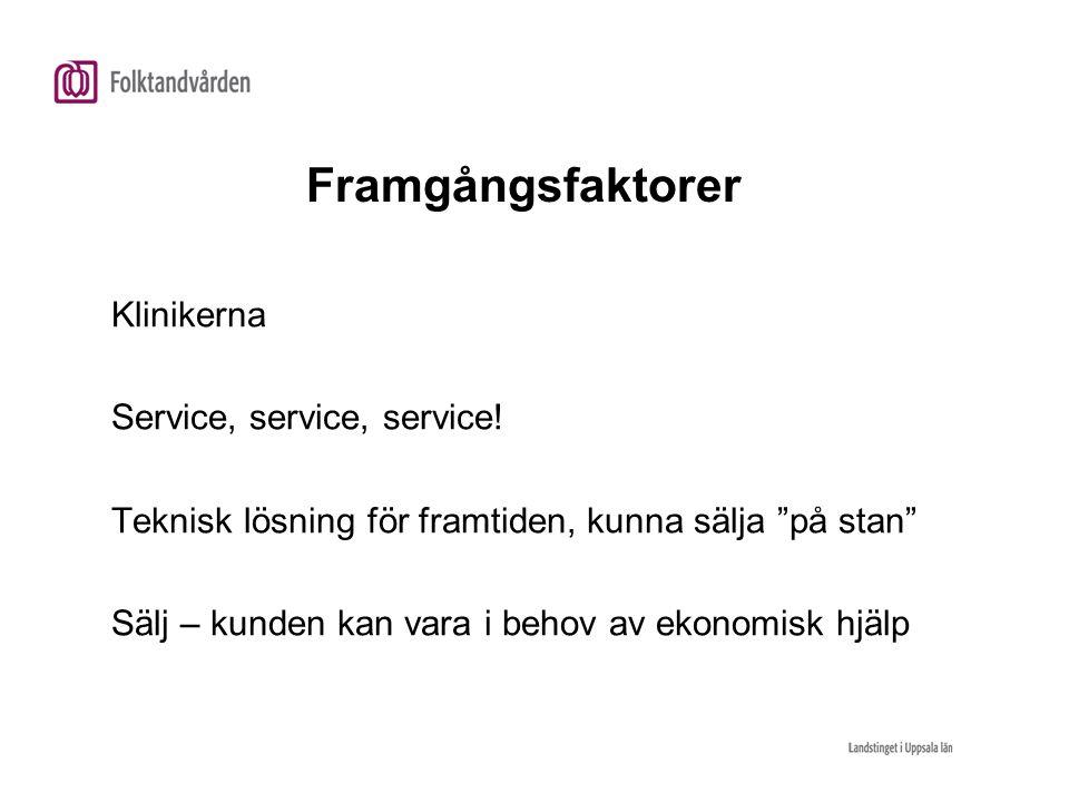 """Framgångsfaktorer Klinikerna Service, service, service! Teknisk lösning för framtiden, kunna sälja """"på stan"""" Sälj – kunden kan vara i behov av ekonomi"""