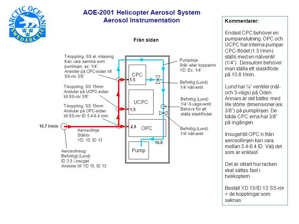 UCPC OPC Pump CPC Aerosollinje: Stålrör YD: 15, ID 13 Pumplinje: Stål- eller kopparrör YD: Ex.