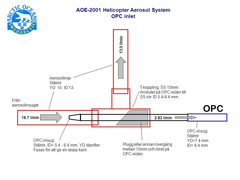 Aerosollinje: Stålrör YD: 15, ID 13 T-koppling, SS 15mm Ansluter på OPC-sidan till SS-rör ID 5.4-6.4 mm.
