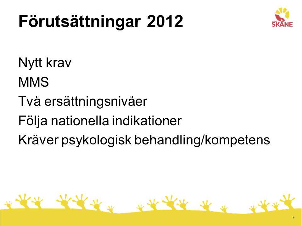6 Förutsättningar 2012 Nytt krav MMS Två ersättningsnivåer Följa nationella indikationer Kräver psykologisk behandling/kompetens