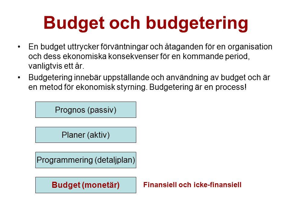 Budget och budgetering En budget uttrycker förväntningar och åtaganden för en organisation och dess ekonomiska konsekvenser för en kommande period, vanligtvis ett år.