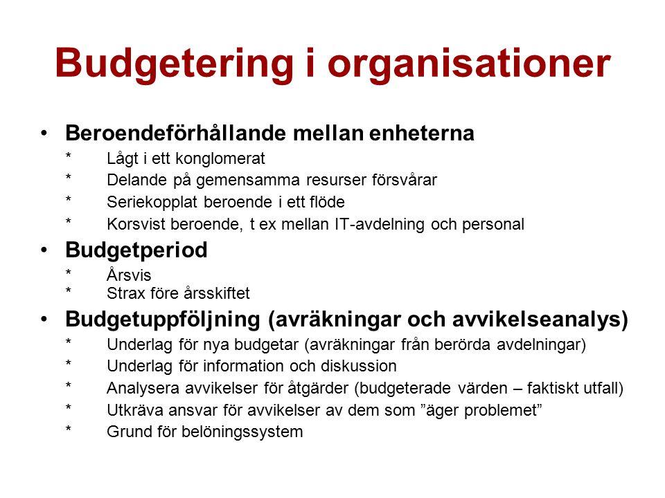 Budgetering i organisationer Beroendeförhållande mellan enheterna *Lågt i ett konglomerat *Delande på gemensamma resurser försvårar *Seriekopplat beroende i ett flöde *Korsvist beroende, t ex mellan IT-avdelning och personal Budgetperiod *Årsvis *Strax före årsskiftet Budgetuppföljning (avräkningar och avvikelseanalys) *Underlag för nya budgetar (avräkningar från berörda avdelningar) *Underlag för information och diskussion *Analysera avvikelser för åtgärder (budgeterade värden – faktiskt utfall) *Utkräva ansvar för avvikelser av dem som äger problemet *Grund för belöningssystem