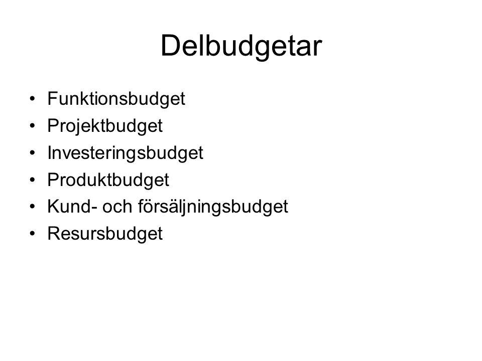 Organisatoriska delbudgetar som grund för resultatbudgeten Produktvisa, kvartalsvisa eller både och, t ex i form av en tabell.