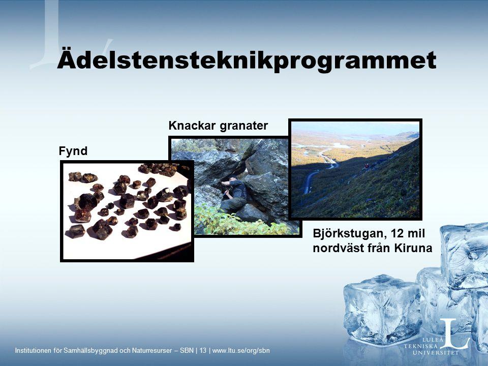 Institutionen för Samhällsbyggnad och Naturresurser – SBN | 13 | www.ltu.se/org/sbn Björkstugan, 12 mil nordväst från Kiruna Knackar granater Fynd Äde