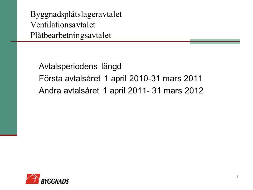 1 Avtalsperiodens längd Första avtalsåret 1 april 2010-31 mars 2011 Andra avtalsåret 1 april 2011- 31 mars 2012 Byggnadsplåtslageravtalet Ventilationsavtalet Plåtbearbetningsavtalet