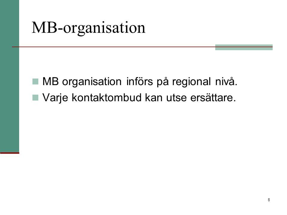 8 MB-organisation MB organisation införs på regional nivå. Varje kontaktombud kan utse ersättare.
