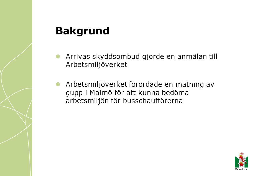 Bakgrund Arrivas skyddsombud gjorde en anmälan till Arbetsmiljöverket Arbetsmiljöverket förordade en mätning av gupp i Malmö för att kunna bedöma arbetsmiljön för busschaufförerna
