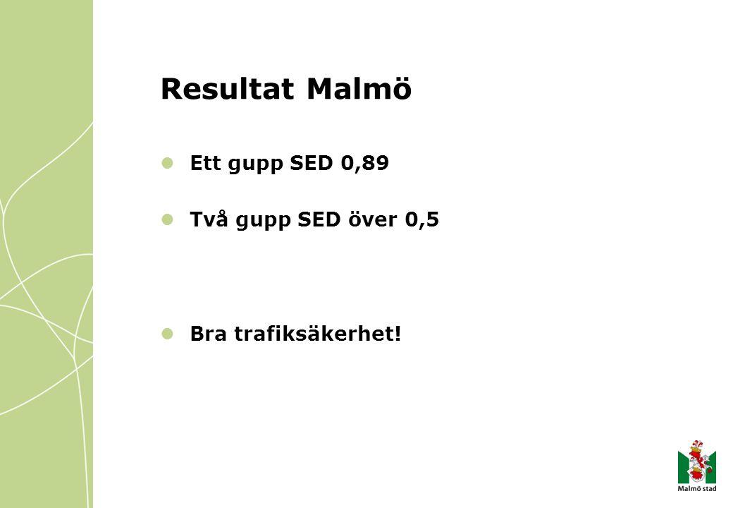 Resultat Malmö Ett gupp SED 0,89 Två gupp SED över 0,5 Bra trafiksäkerhet!