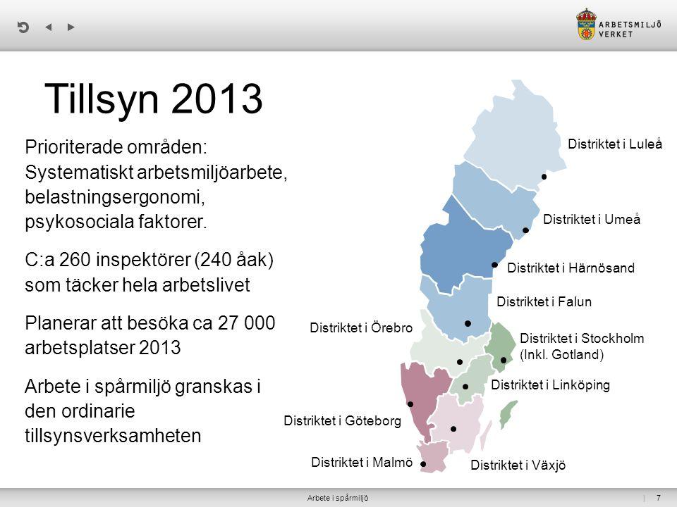 | 7 Distriktet i Luleå Distriktet i Umeå Distriktet i Härnösand Distriktet i Falun Distriktet i Stockholm (Inkl. Gotland) Distriktet i Linköping Distr