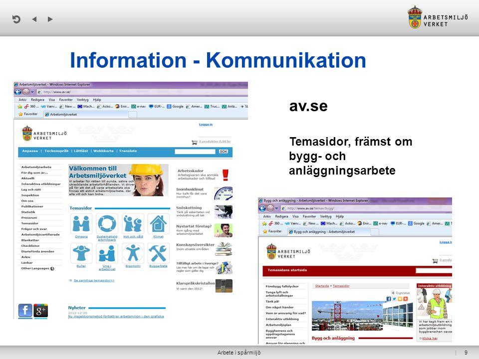 | 9 Information - Kommunikation av.se Temasidor, främst om bygg- och anläggningsarbete Arbete i spårmiljö