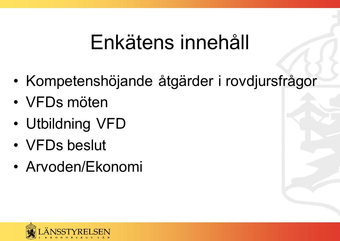 Enkätens innehåll Kompetenshöjande åtgärder i rovdjursfrågor VFDs möten Utbildning VFD VFDs beslut Arvoden/Ekonomi