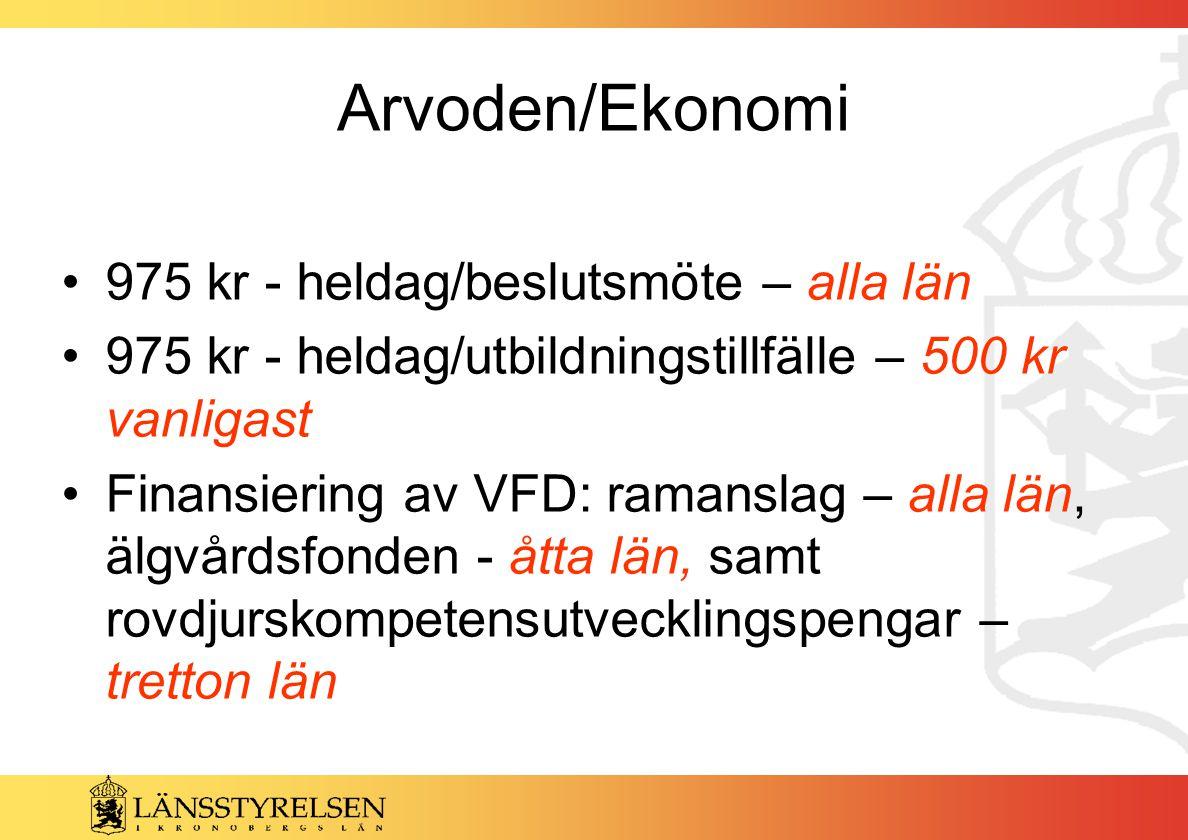 Ekonomi VFD kostnad under 2010 – 38 000 kr Varierar mellan 38 000 kr och 533 000 kr Totalt hela landet drygt 4 miljoner VFD kostnad under 2011 t.o.m.