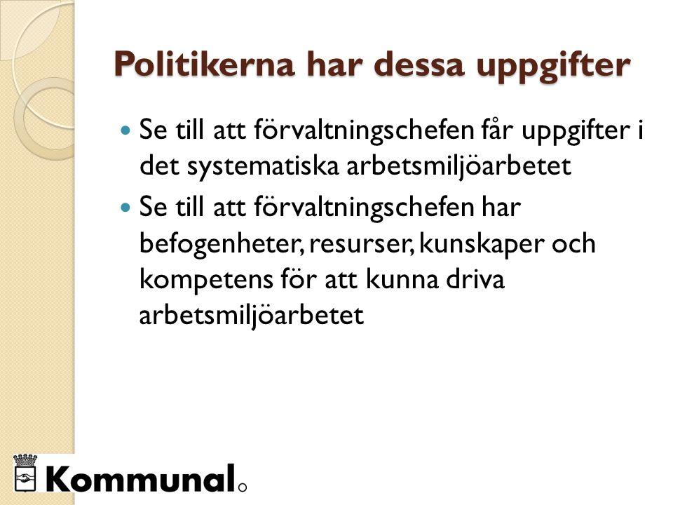 Politikerna har dessa uppgifter Se till att förvaltningschefen får uppgifter i det systematiska arbetsmiljöarbetet Se till att förvaltningschefen har befogenheter, resurser, kunskaper och kompetens för att kunna driva arbetsmiljöarbetet