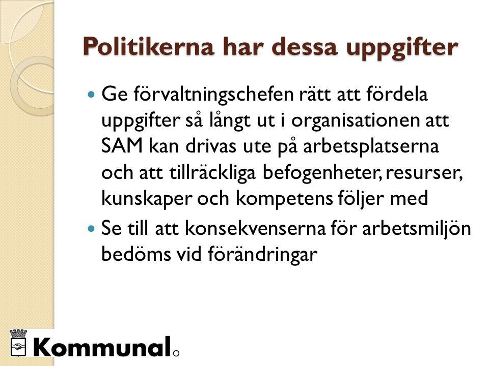Politikerna har dessa uppgifter Ge förvaltningschefen rätt att fördela uppgifter så långt ut i organisationen att SAM kan drivas ute på arbetsplatserna och att tillräckliga befogenheter, resurser, kunskaper och kompetens följer med Se till att konsekvenserna för arbetsmiljön bedöms vid förändringar