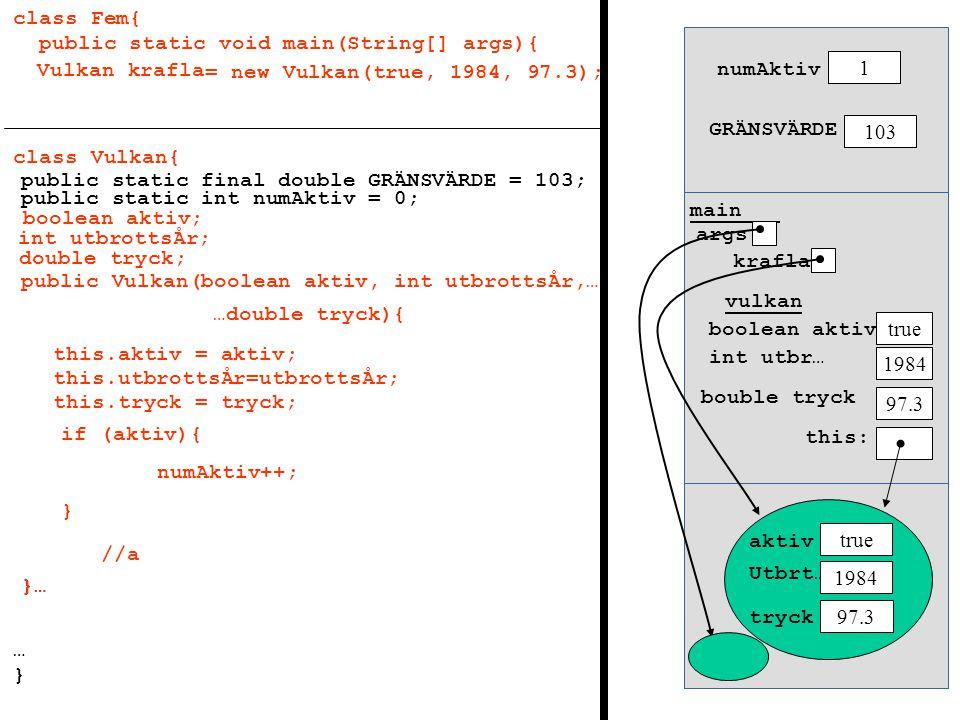 class Fem{ public static void main(String[] args){ Vulkan krafla = new Vulkan(true, 1984, 97.3); class Vulkan{ public static final double GRÄNSVÄRDE =
