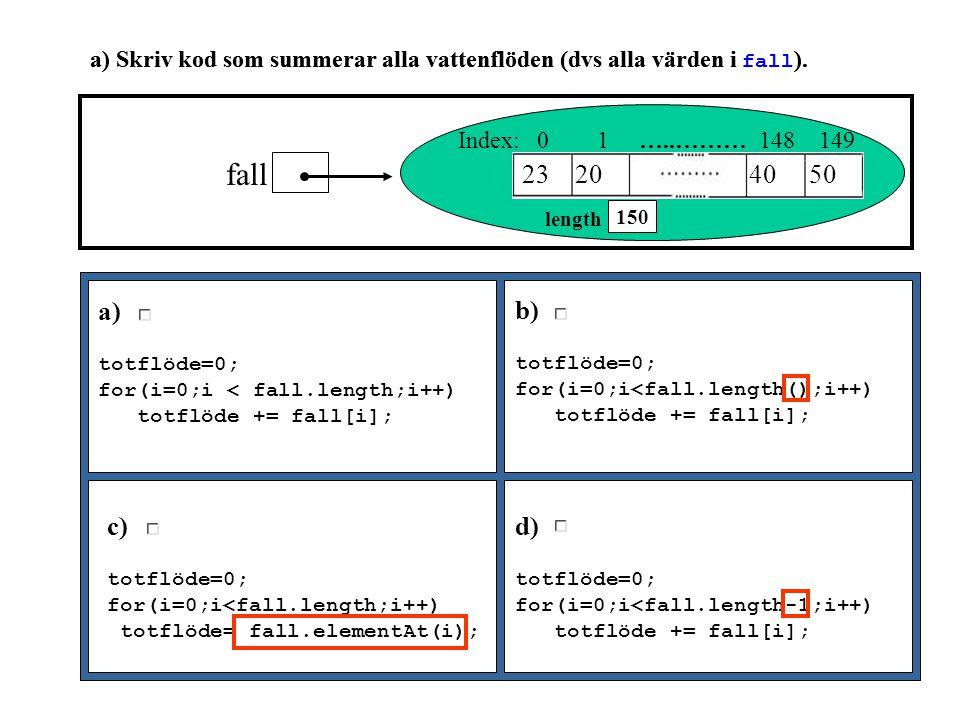 totflöde=0; while(i < fall.length){ totflöde += fall[i]; i++; } En till FEL lösning: totflöde=0; i=0; While(i<fall.length){ i++; totflöde += fall[i]; } varför.