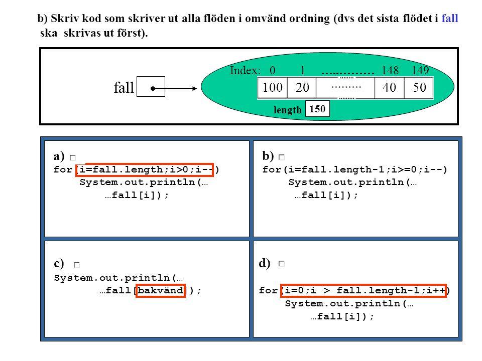 vf1 c) ettFall= (Vattenfall)v.elementAt[0]; System.out.println( ettFall.namn); b) ettFall=v.elementAt(0); System.out.println(ettFall.namn); a) ettFall = v[0]; System.out.println(… …ettFall.namn); c) Anta att flera element (av typen Vattenfall) lagts in i vektorn v.