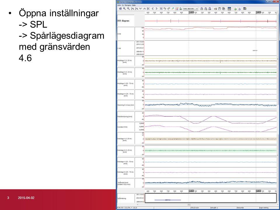 42015-04-02 Spårläges diagram i OPTRAM Öppna inställningar -> SPL -> Spårlägesdiagram trend 4.6
