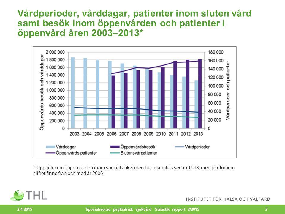 Vårdperioder, vårddagar, patienter inom sluten vård samt besök inom öppenvården och patienter i öppenvård åren 2003–2013* 2.4.2015 Specialiserad psyki