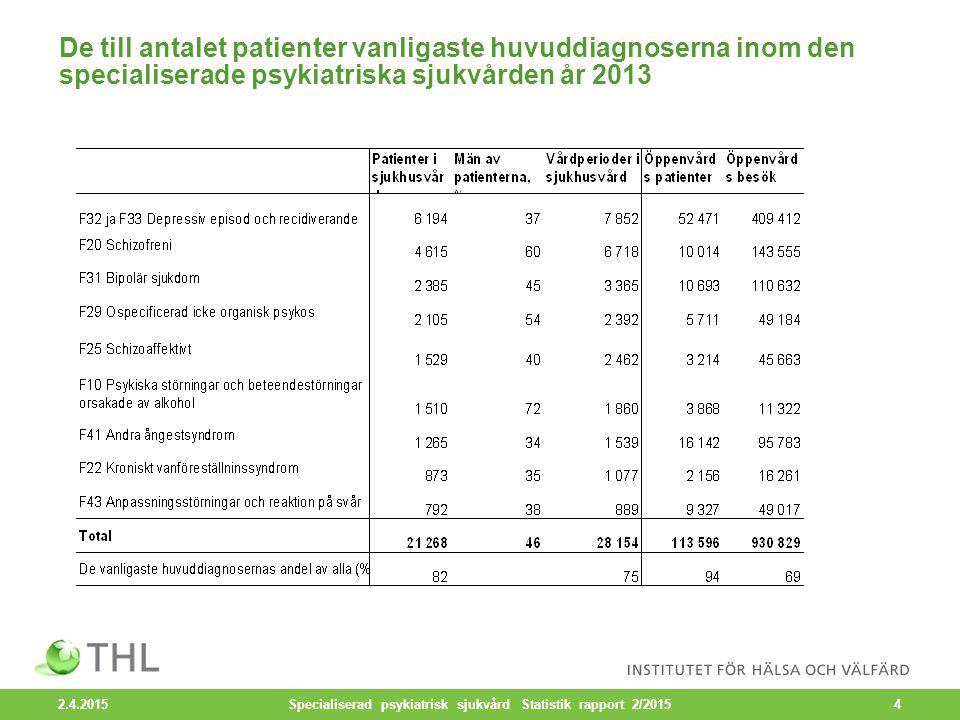 De till antalet patienter vanligaste huvuddiagnoserna inom den specialiserade psykiatriska sjukvården år 2013 2.4.2015 Specialiserad psykiatrisk sjukv