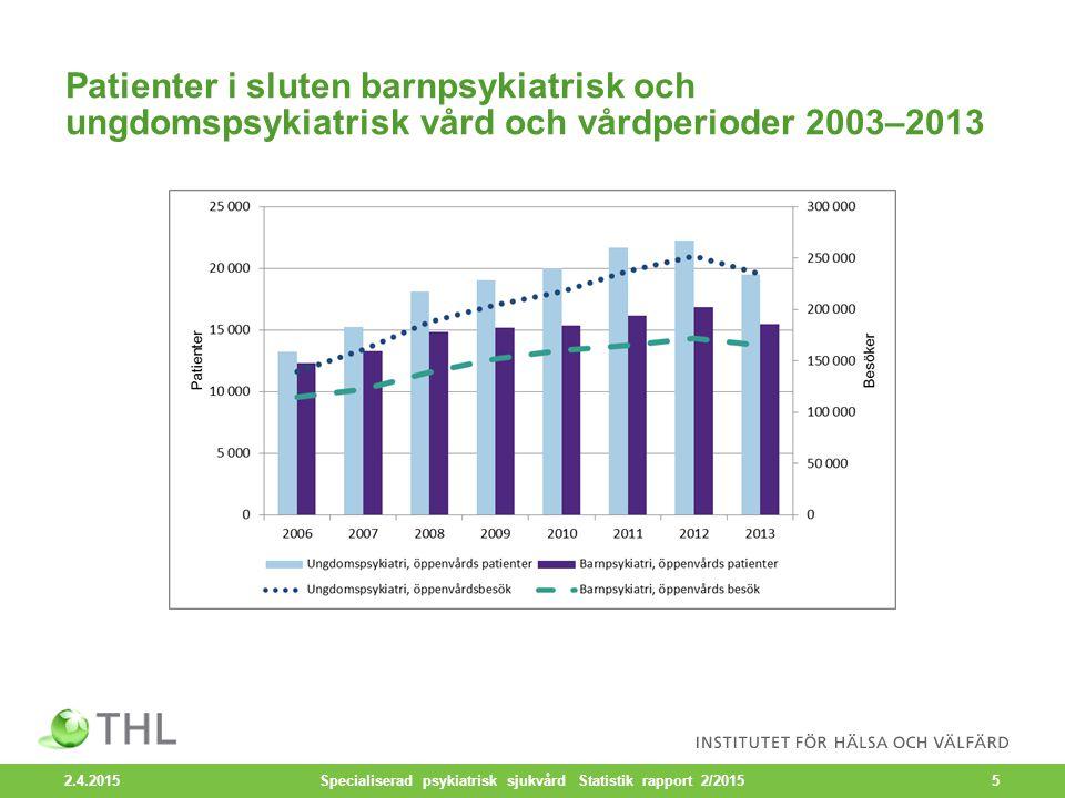 Patienter i sluten barnpsykiatrisk och ungdomspsykiatrisk vård och vårdperioder 2003–2013 2.4.2015 Specialiserad psykiatrisk sjukvård Statistik rappor