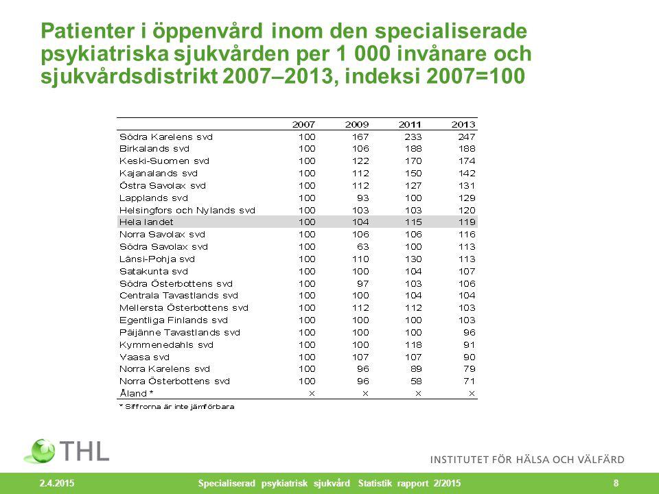 Patienter i öppenvård inom den specialiserade psykiatriska sjukvården per 1 000 invånare och sjukvårdsdistrikt 2007–2013, indeksi 2007=100 2.4.2015 Sp