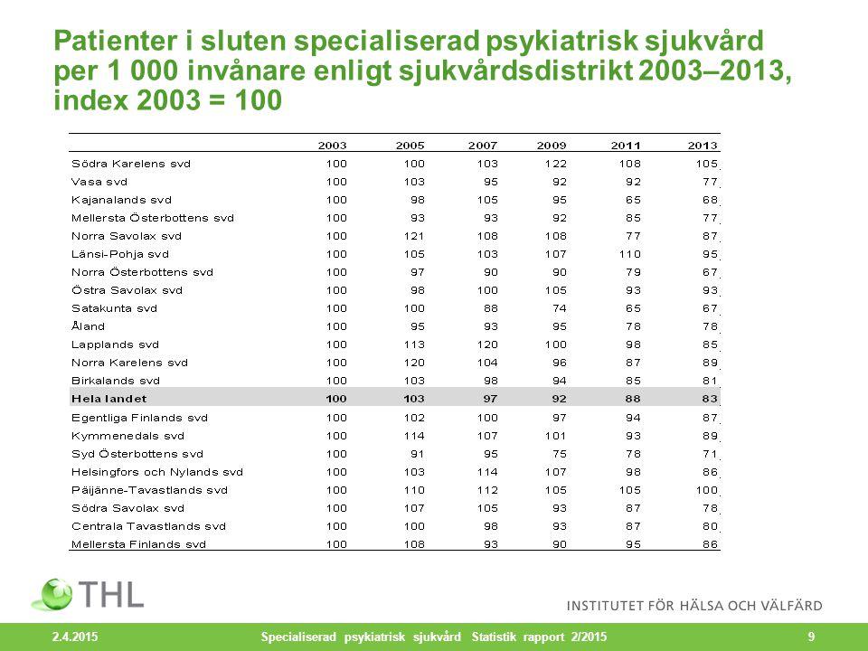 Patienter i sluten specialiserad psykiatrisk sjukvård per 1 000 invånare enligt sjukvårdsdistrikt 2003–2013, index 2003 = 100 2.4.2015 Specialiserad p