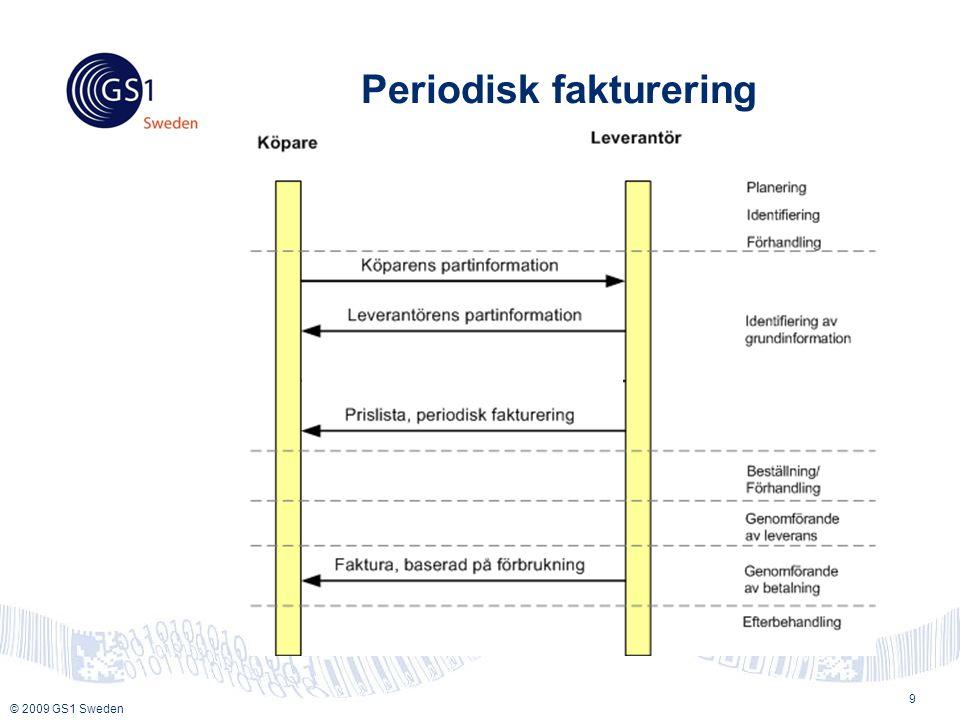 © 2009 GS1 Sweden Periodisk fakturering 9