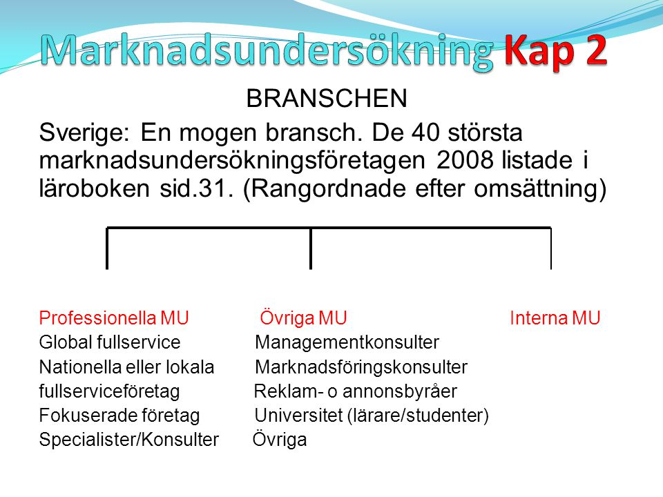 BRANSCHEN Sverige: En mogen bransch.