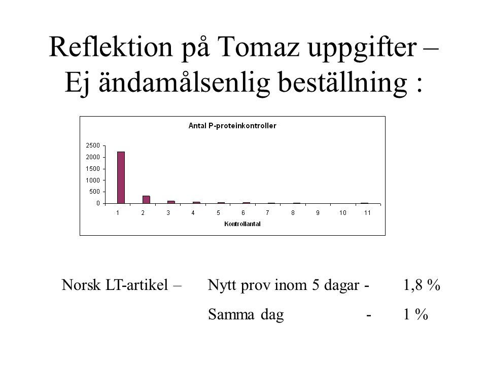 Reflektion på Tomaz uppgifter – Ej ändamålsenlig beställning : Norsk LT-artikel – Nytt prov inom 5 dagar - 1,8 % Samma dag -1 %