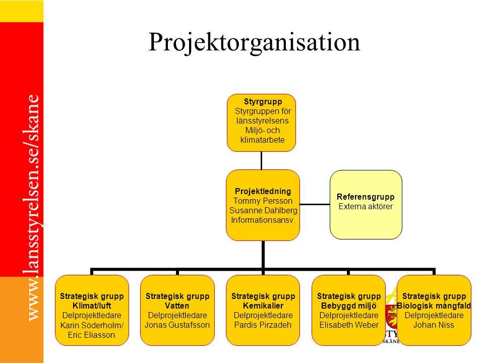 Projektorganisation Projektledning Tommy Persson Susanne Dahlberg Informationsansv. Strategisk grupp Klimat/luft Delprojektledare Karin Söderholm/ Eri