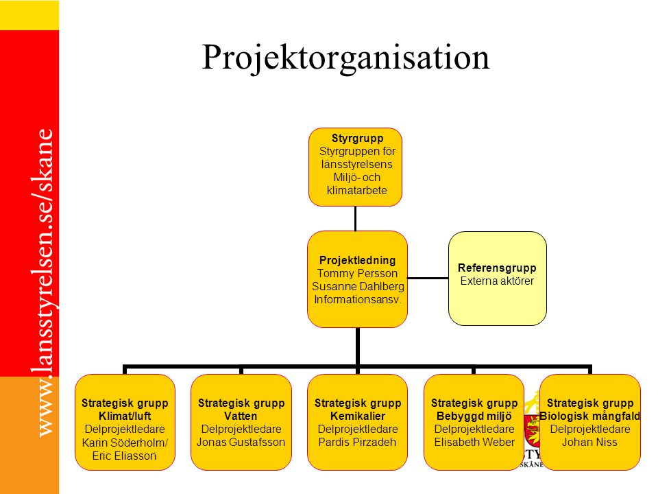 Projektorganisation Projektledning Tommy Persson Susanne Dahlberg Informationsansv.