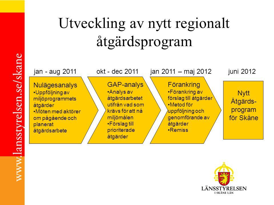 Utveckling av nytt regionalt åtgärdsprogram Nytt Åtgärds- program för Skåne Nulägesanalys Uppföljning av miljöprogrammets åtgärder Möten med aktörer o