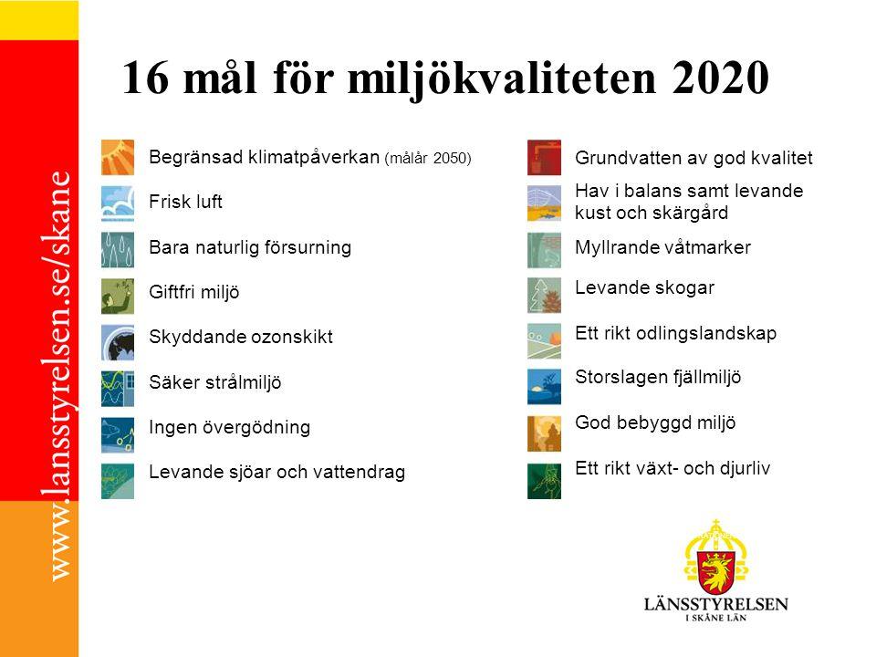 16 mål för miljökvaliteten 2020 Begränsad klimatpåverkan (målår 2050) Frisk luft Bara naturlig försurning Giftfri miljö Skyddande ozonskikt Säker strå