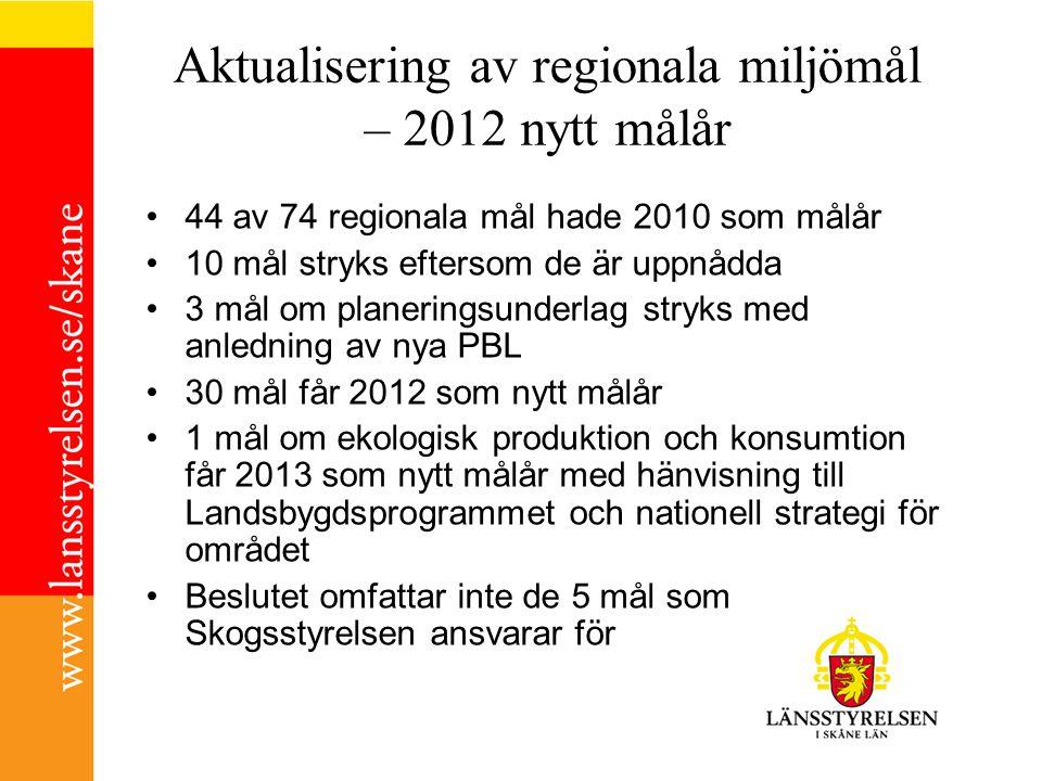 Aktualisering av regionala miljömål – 2012 nytt målår 44 av 74 regionala mål hade 2010 som målår 10 mål stryks eftersom de är uppnådda 3 mål om planer
