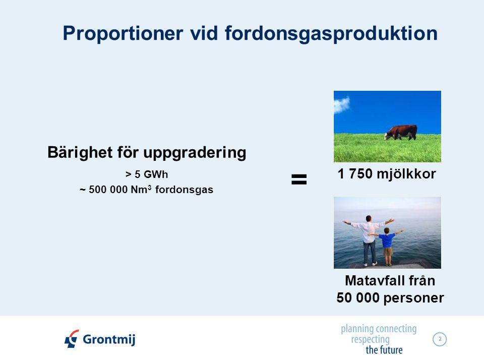 2 Bärighet för uppgradering > 5 GWh ~ 500 000 Nm 3 fordonsgas = 1 750 mjölkkor Matavfall från 50 000 personer Proportioner vid fordonsgasproduktion