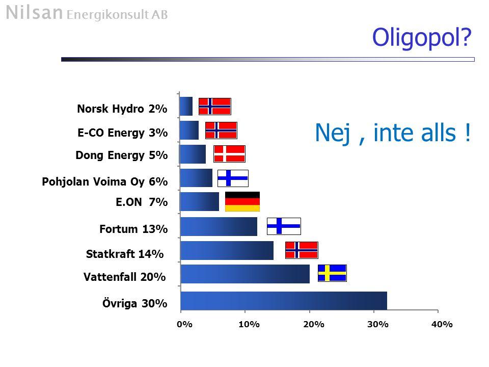 Nilsan Energikonsult AB Förlorade intäkter när kärnkraften inte producerar Price uncertainty Marginell produktionskostnad5 öre/kWh Elpris45 öre/kWh 10 TWh kärnkraft avstängd kostar 4 miljarder Om elpriset blir 60 öre/kWh-5,5 miljarder 10 TWh vattenkraft+1,5 miljarder