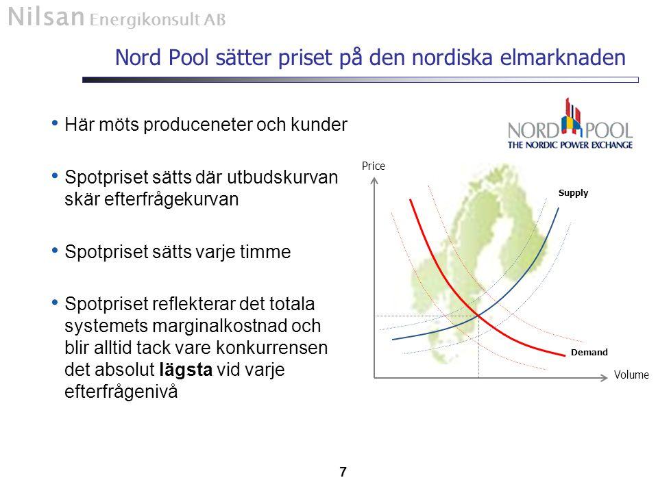 Nilsan Energikonsult AB 8 Nordens totala elproduktionskapacitet Vindkraft Gasturbiner Kondens Kraftvärme/mottryck Kärnkraft Vattenkraft Produktionssystemet i Norden TWh
