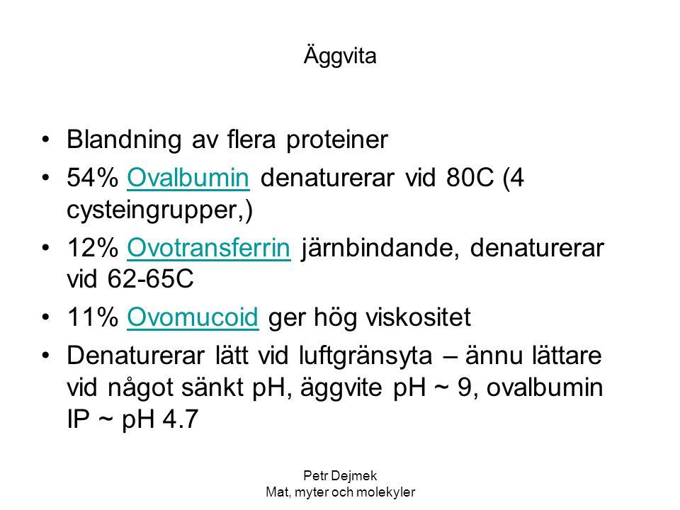 Petr Dejmek Mat, myter och molekyler Äggvita Blandning av flera proteiner 54% Ovalbumin denaturerar vid 80C (4 cysteingrupper,)Ovalbumin 12% Ovotransf