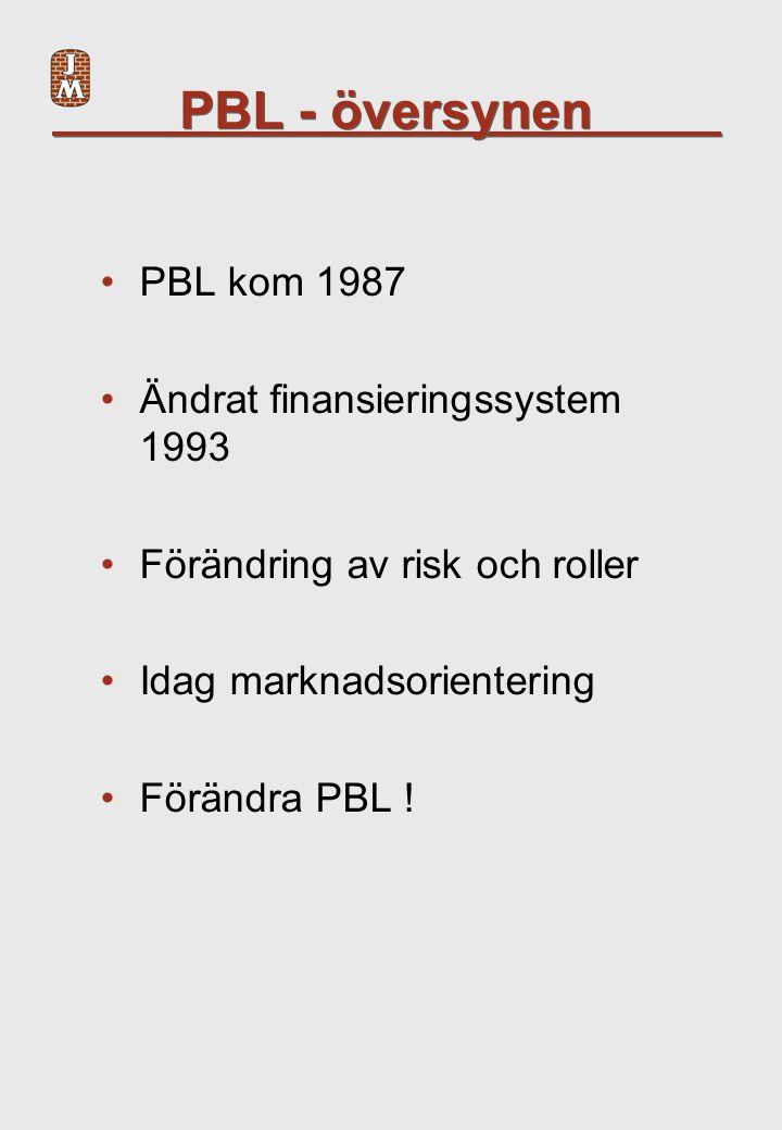 PBL - översynen PBL kom 1987 Ändrat finansieringssystem 1993 Förändring av risk och roller Idag marknadsorientering Förändra PBL !