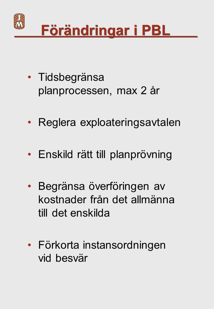Förändringar i PBL Tidsbegränsa planprocessen, max 2 år Reglera exploateringsavtalen Enskild rätt till planprövning Begränsa överföringen av kostnader från det allmänna till det enskilda Förkorta instansordningen vid besvär