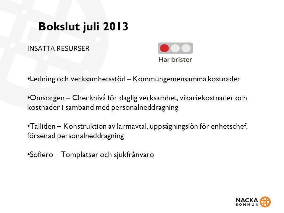 Bokslut juli 2013 INSATTA RESURSER Ledning och verksamhetsstöd – Kommungemensamma kostnader Omsorgen – Checknivå för daglig verksamhet, vikariekostnad
