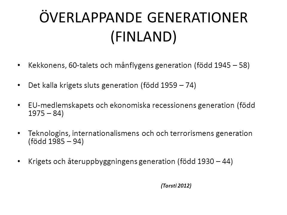 ÖVERLAPPANDE GENERATIONER (FINLAND) Kekkonens, 60-talets och månflygens generation (född 1945 – 58) Det kalla krigets sluts generation (född 1959 – 74) EU-medlemskapets och ekonomiska recessionens generation (född 1975 – 84) Teknologins, internationalismens och och terrorismens generation (född 1985 – 94) Krigets och återuppbyggningens generation (född 1930 – 44) (Torsti 2012)