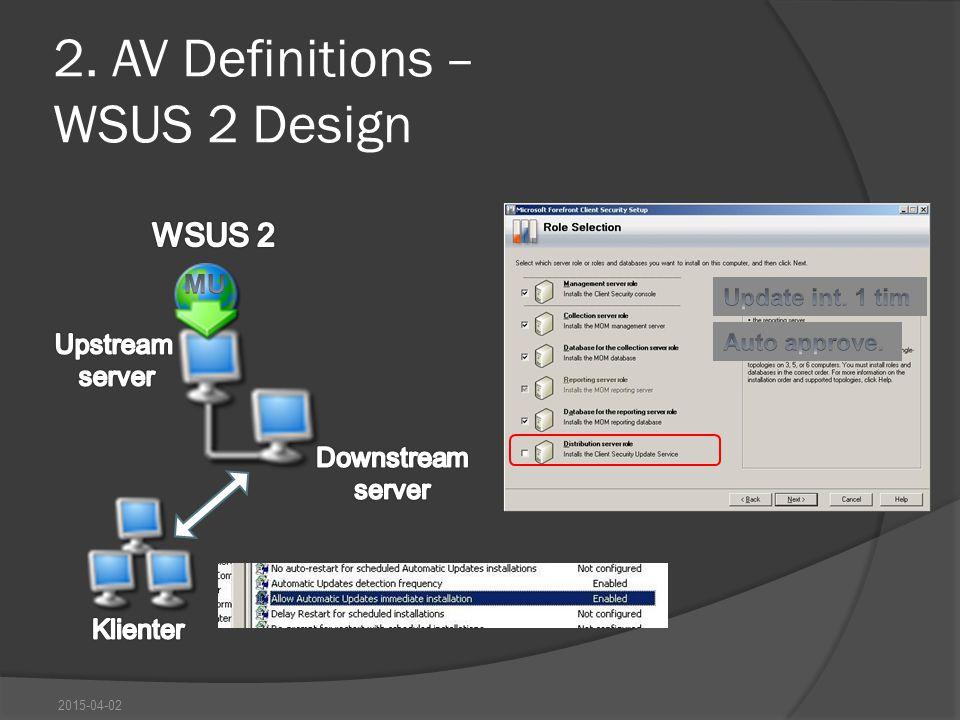 2. AV Definitions – WSUS 2 Design 2015-04-02
