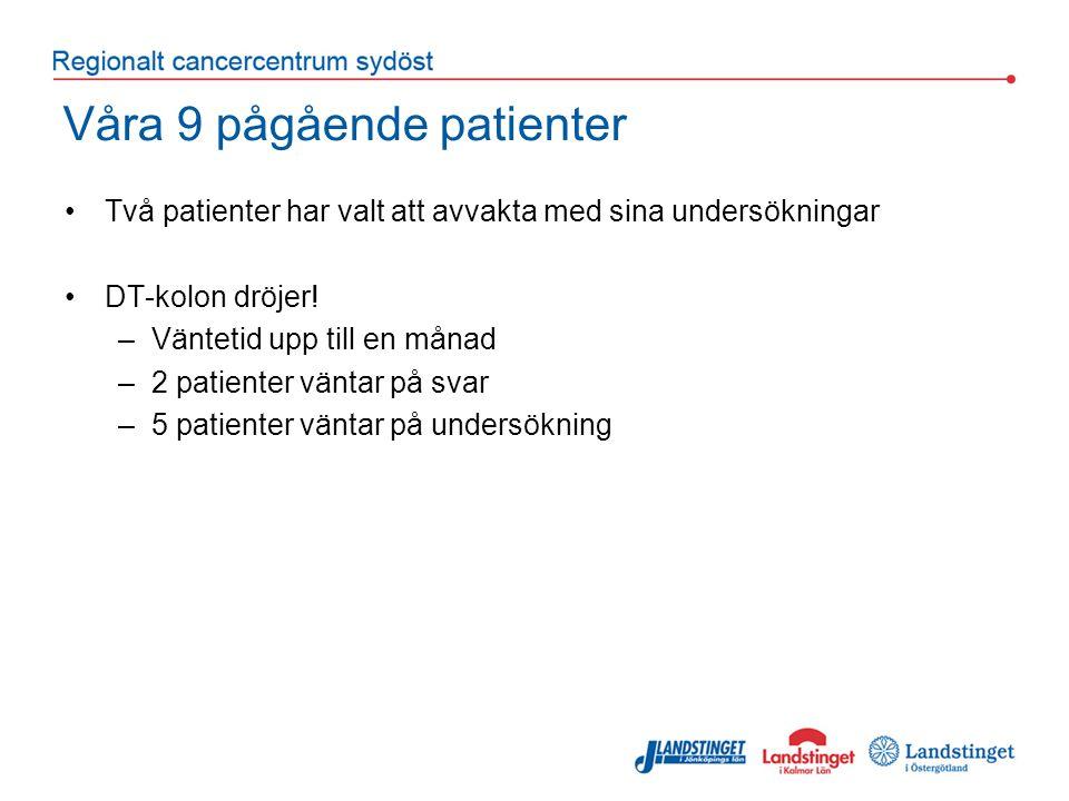 Våra 9 pågående patienter Två patienter har valt att avvakta med sina undersökningar DT-kolon dröjer.