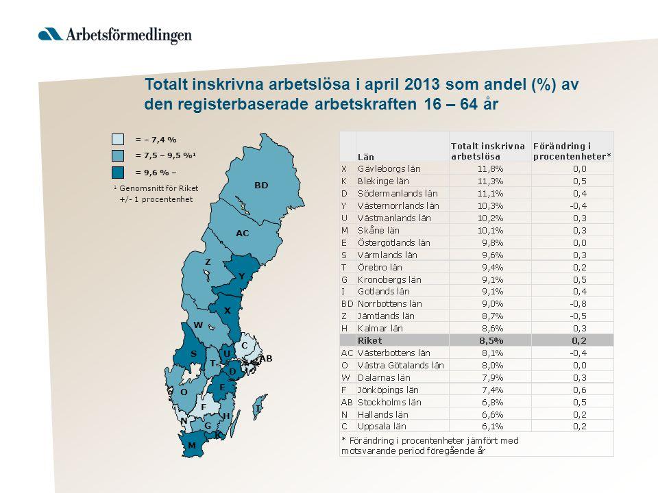 Totalt inskrivna arbetslösa i april 2013 som andel (%) av den registerbaserade arbetskraften 16 – 64 år AB BD Y AC Z X W S T U D C O E F H G I K M N = 9,6 % – 1 Genomsnitt för Riket +/- 1 procentenhet = 7,5 – 9,5 % 1 = – 7,4 %