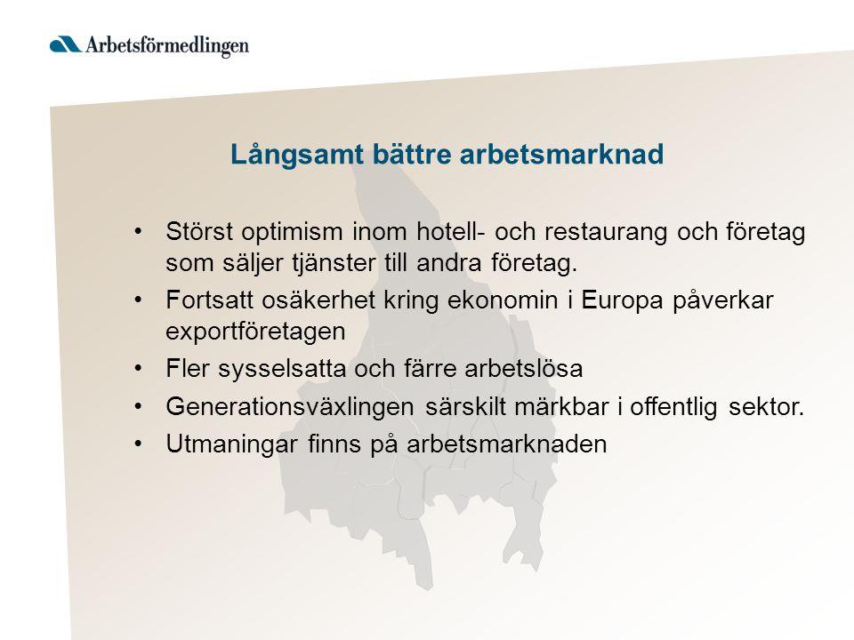 Störst optimism inom hotell- och restaurang och företag som säljer tjänster till andra företag.