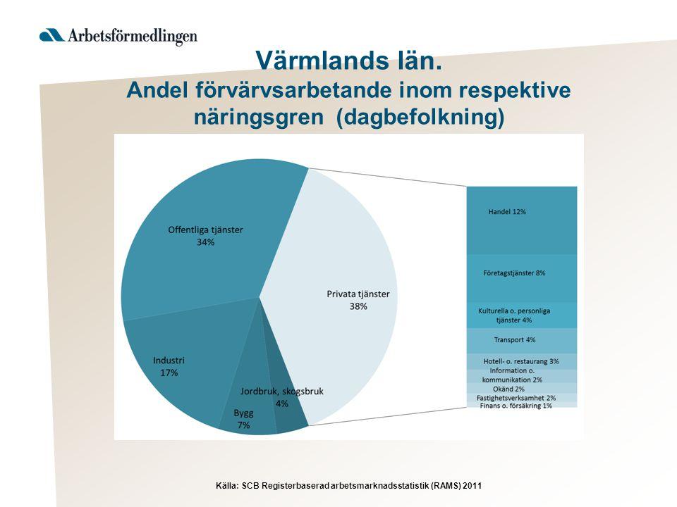 Värmlands län.