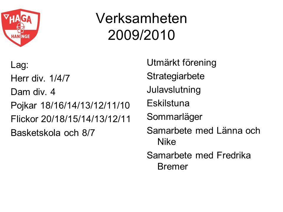 Verksamheten 2009/2010 Lag: Herr div. 1/4/7 Dam div. 4 Pojkar 18/16/14/13/12/11/10 Flickor 20/18/15/14/13/12/11 Basketskola och 8/7 Utmärkt förening S